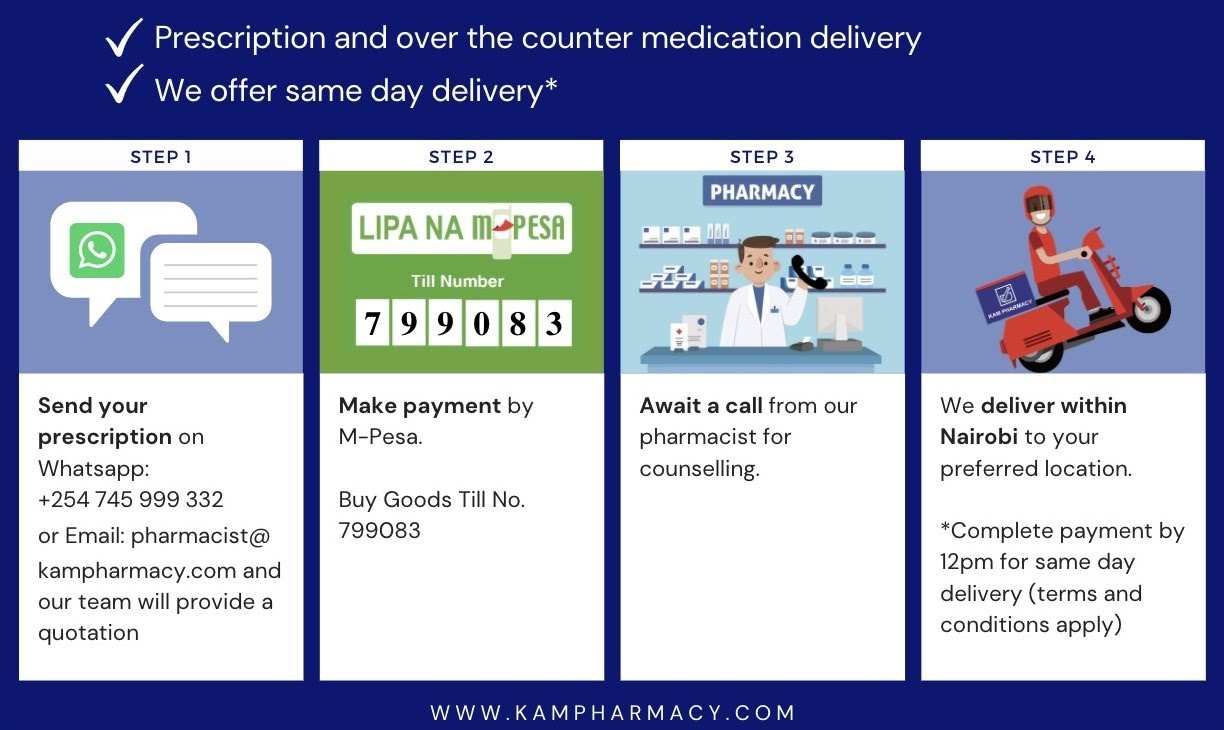 Kam Pharmacy Delivery